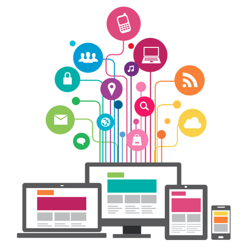 Best Display Advertising Company in India